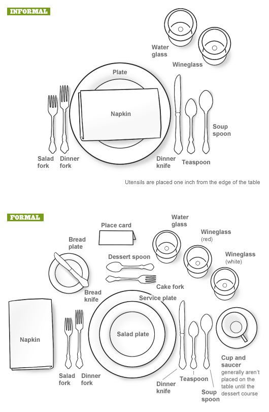 setting-diagram  sc 1 st  My Web Value | Decoration ideas blog. & how to set a place setting | My Web Value
