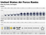 air-force-ranks